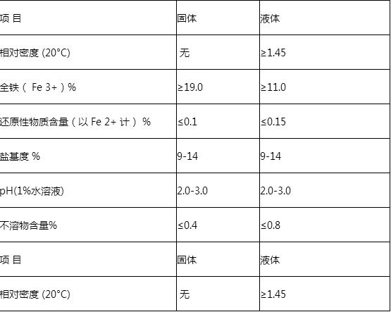 产品技术参数.png