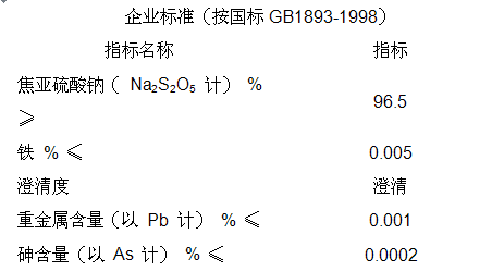 焦亚硫酸钠.png