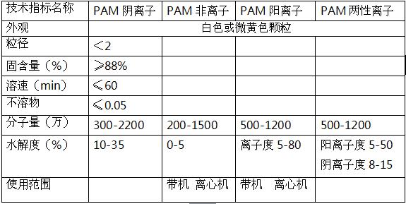 技术指标.png