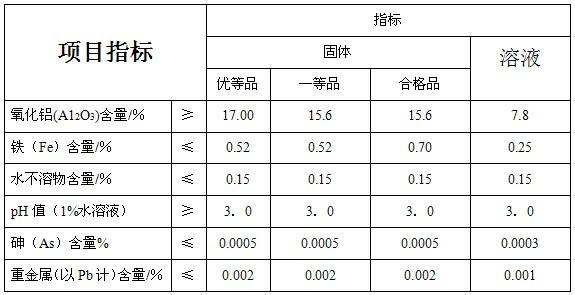 硫酸铝技术指标.JPG