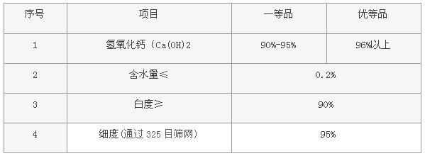 氢氧化钙技术指标.JPG