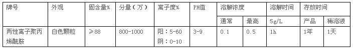 两性离子聚丙烯酰胺技术指标.jpg