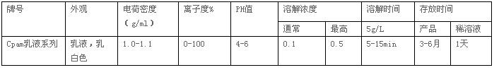 阳离子聚丙烯酰胺乳液技术参数.jpg